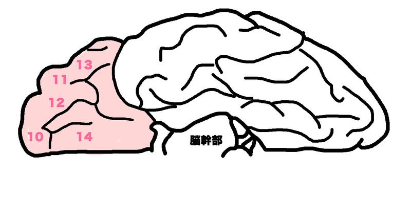 f:id:Yu-daiblog:20190301000556j:plain