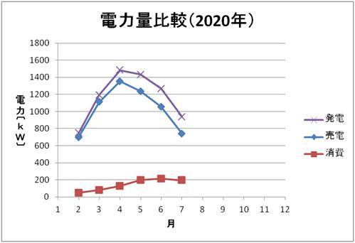 f:id:YuChannel:20200802143751p:plain