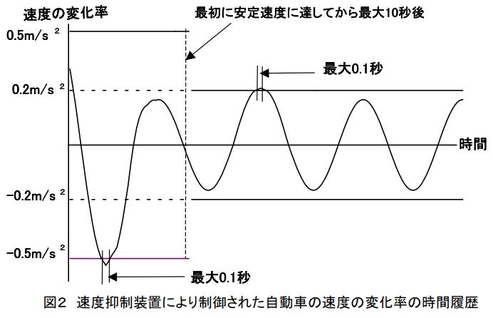 f:id:YuTaKo:20191231015533j:plain