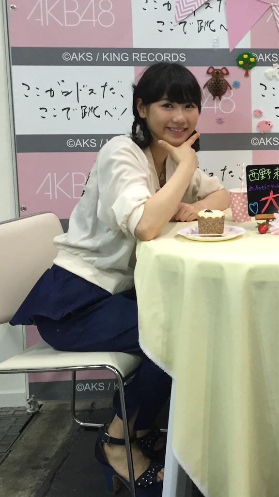 f:id:Yuichi48:20200518212156p:image
