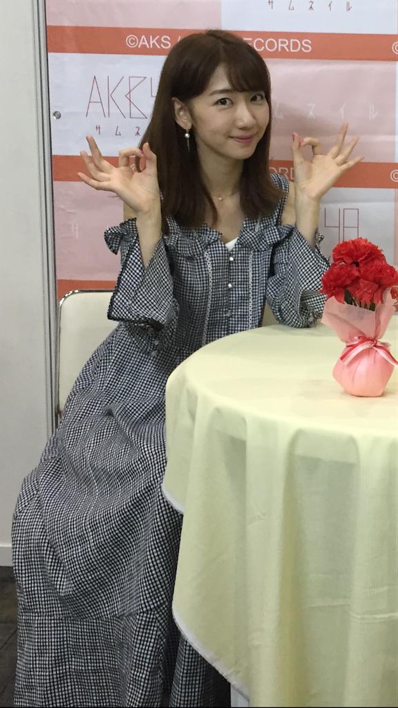 f:id:Yuichi48:20200518215127p:image