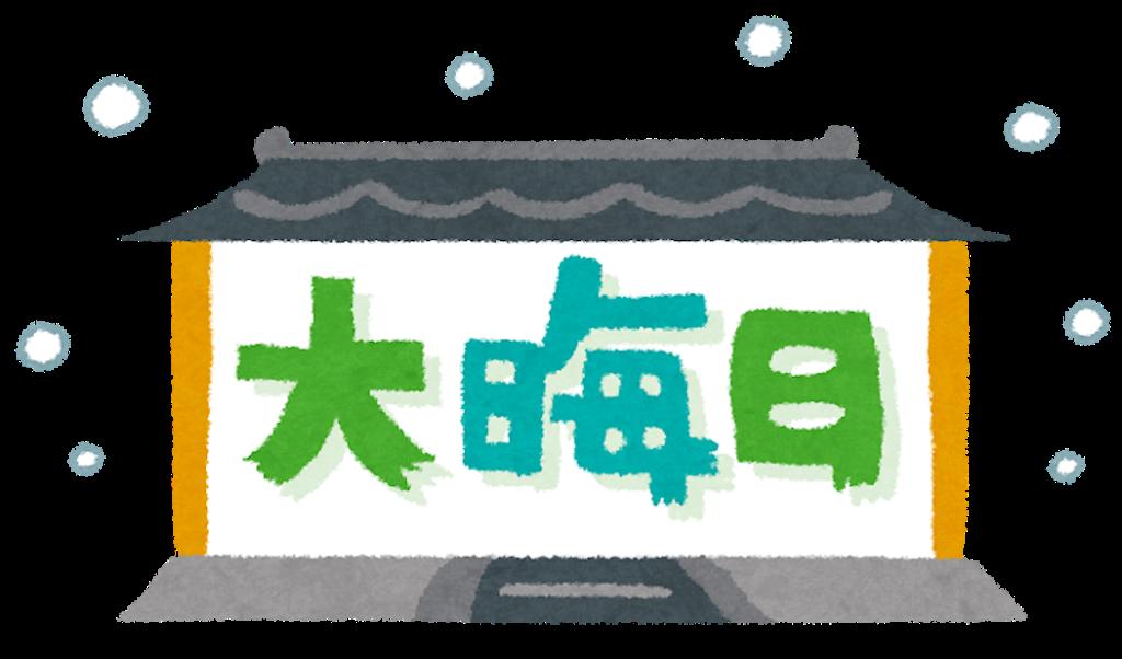 f:id:Yuichi48:20201231150707p:image