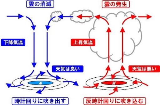 f:id:Yuichibow:20180322122737j:image