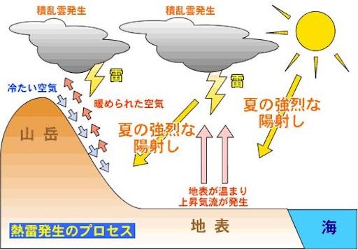 f:id:Yuichibow:20180620133115j:image