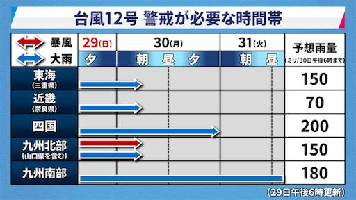 f:id:Yuichibow:20180730105049p:image
