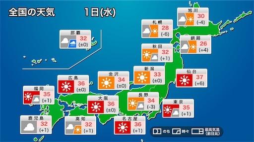 f:id:Yuichibow:20180801065243j:image