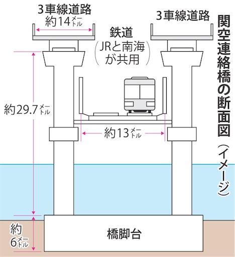 f:id:Yuichibow:20180907210004j:image