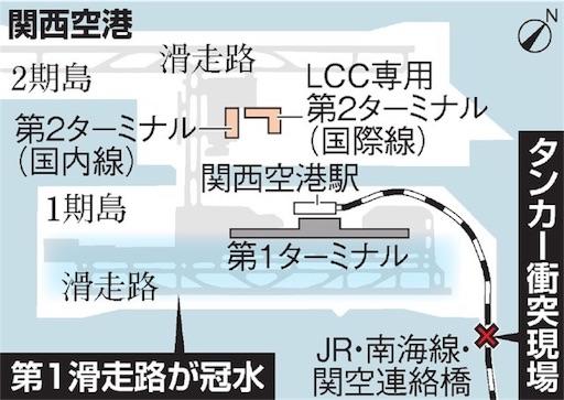 f:id:Yuichibow:20180910140154j:image