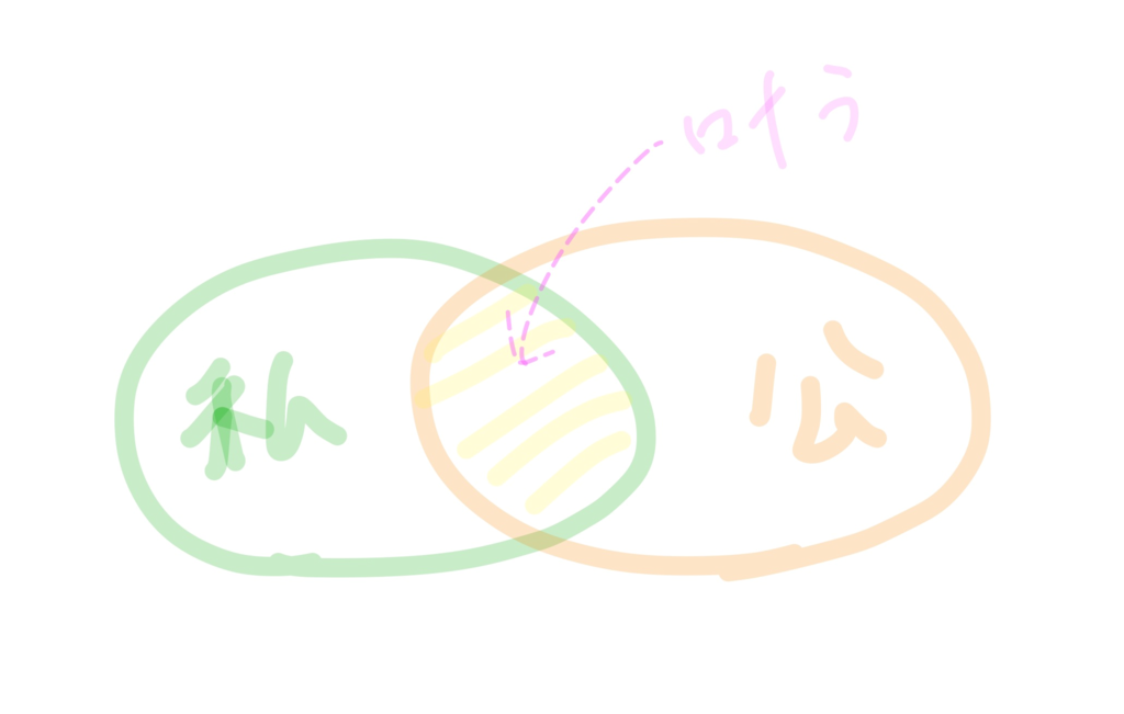 f:id:Yuichirokun:20161231002107p:plain