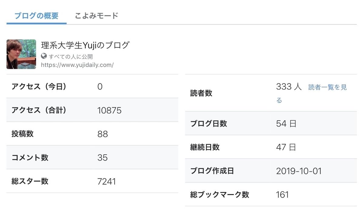 f:id:Yujinote:20191201001202j:plain