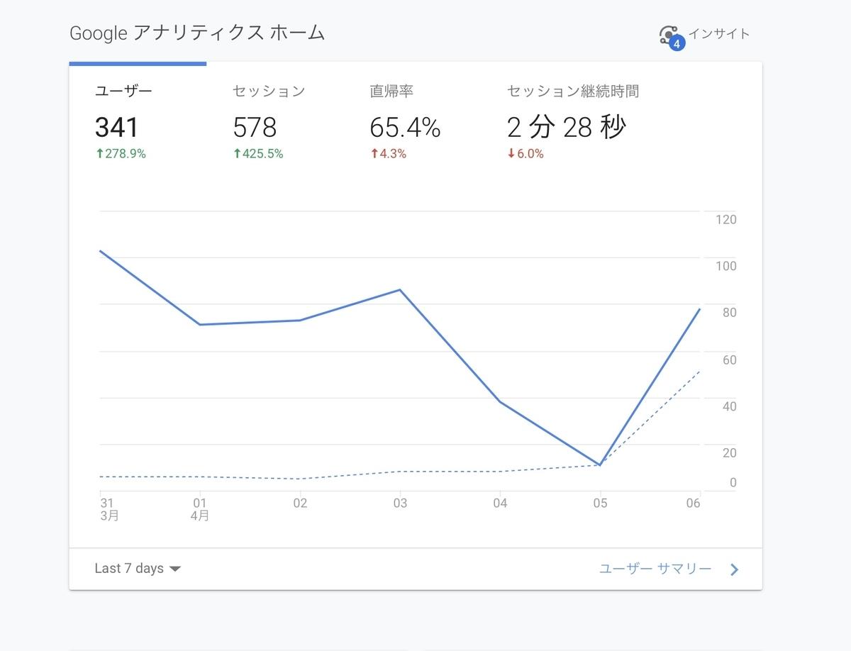 f:id:Yujinote:20200407072734j:plain