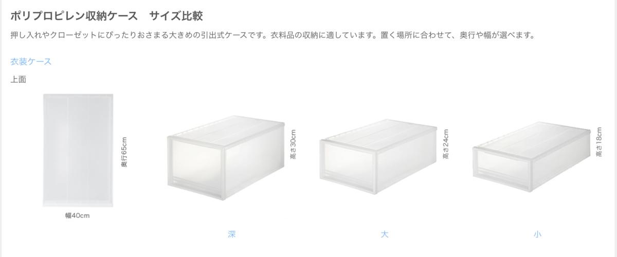 f:id:Yuka3:20200321234804p:plain