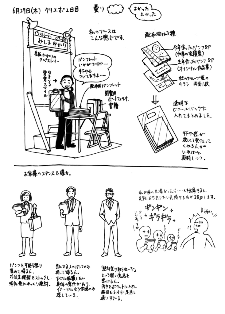 f:id:YukariMishima:20180331182907j:plain