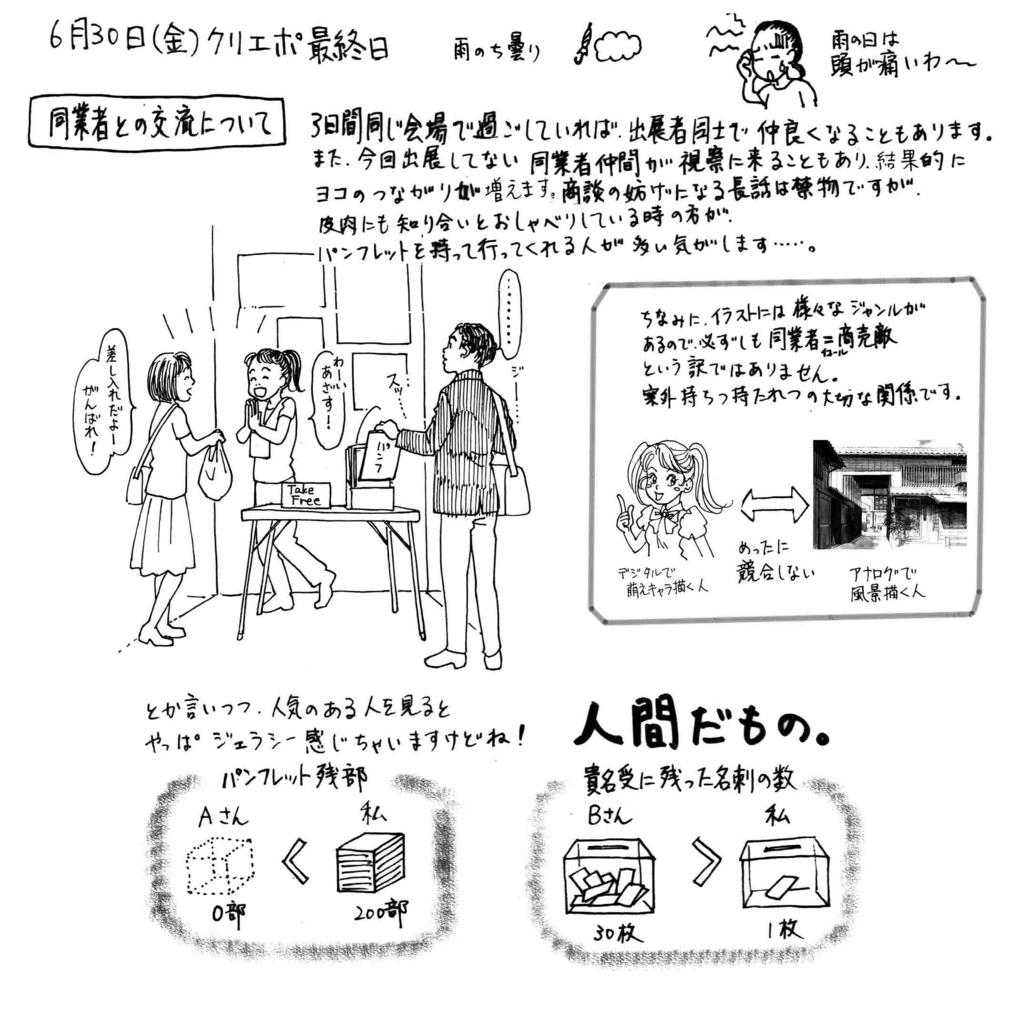 f:id:YukariMishima:20180331182923j:plain