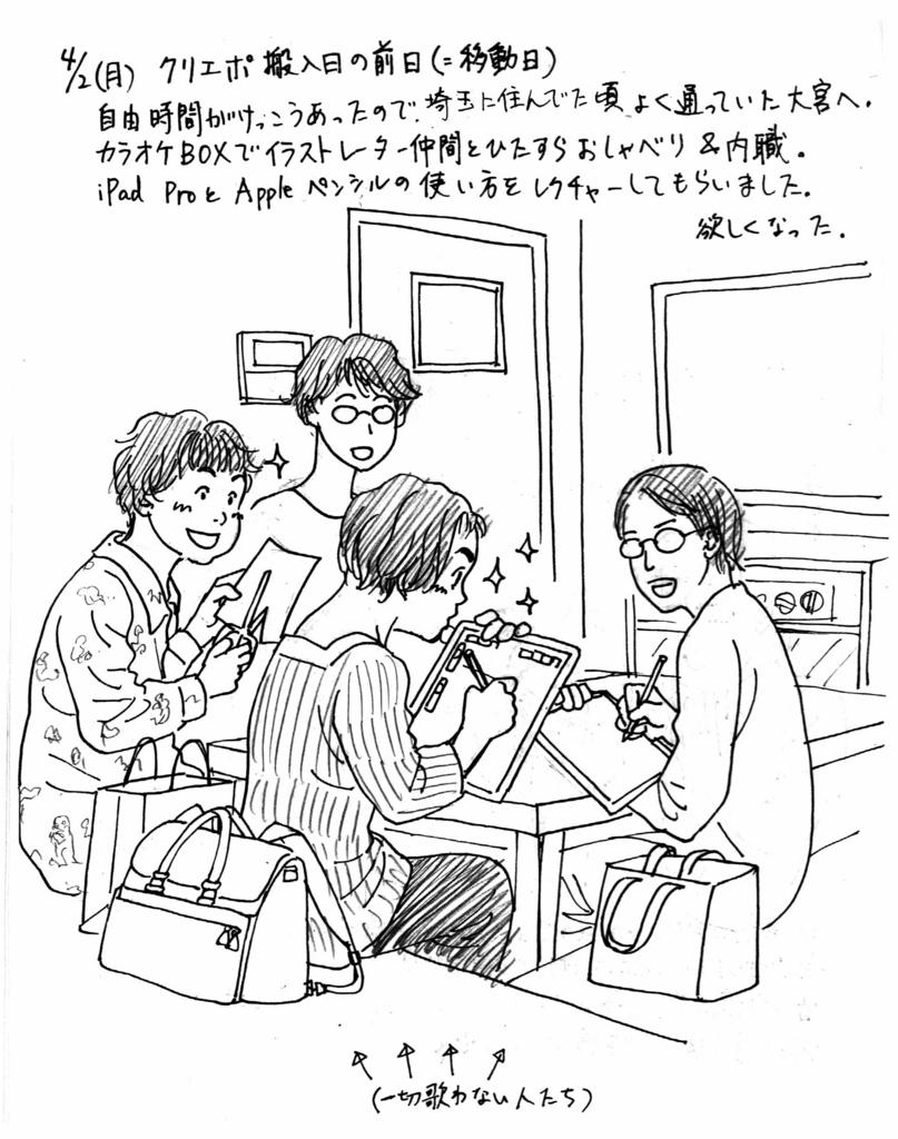 f:id:YukariMishima:20180408224655j:plain