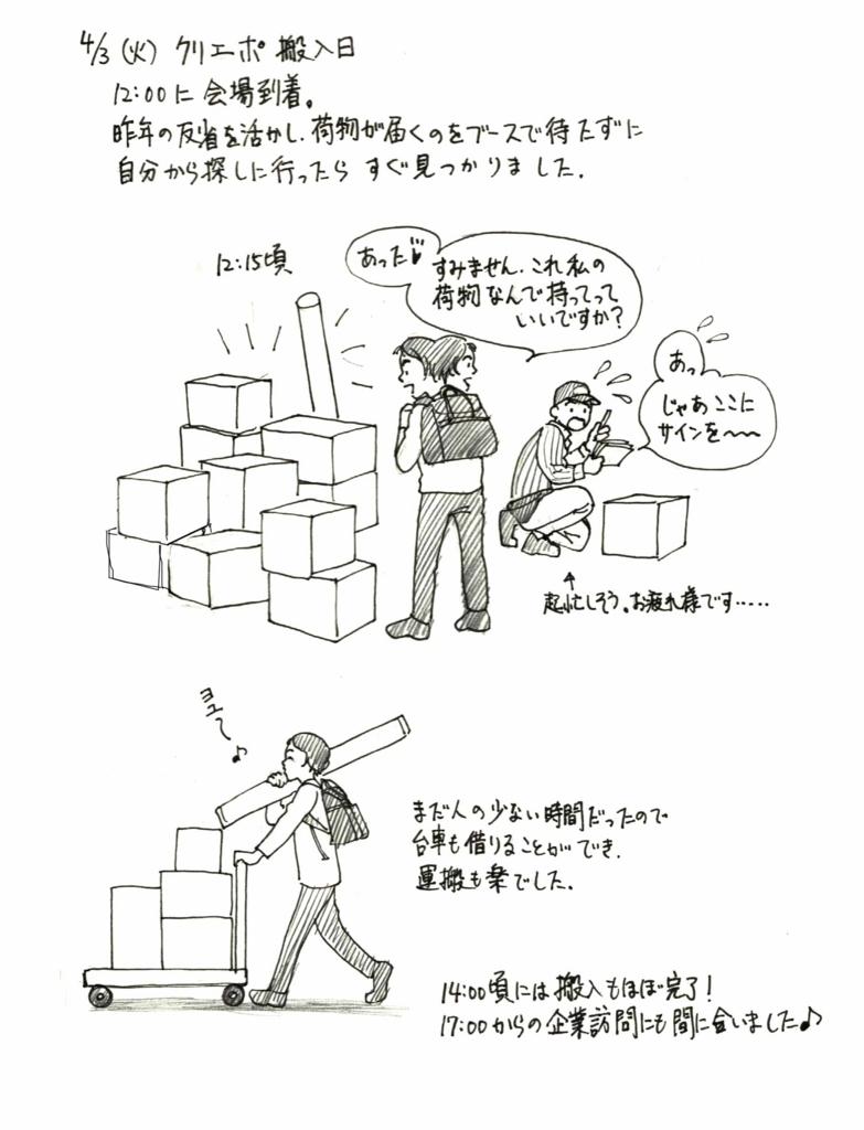 f:id:YukariMishima:20180408224711j:plain