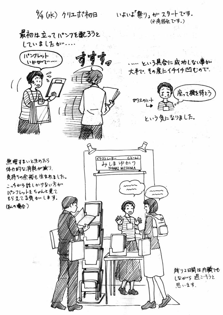 f:id:YukariMishima:20180408224732j:plain