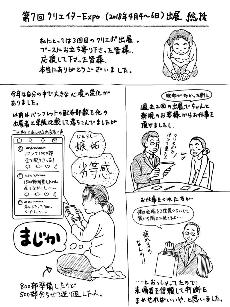 f:id:YukariMishima:20180408224843j:plain