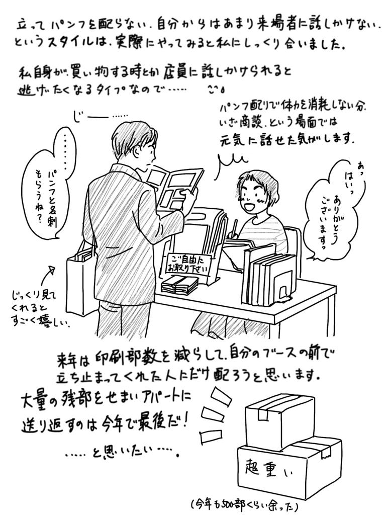 f:id:YukariMishima:20180408224945j:plain