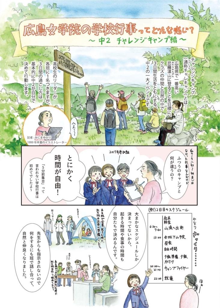 f:id:YukariMishima:20180611211117j:plain