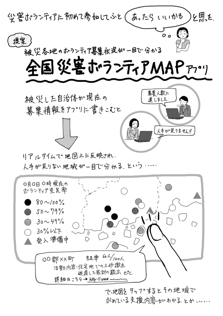 f:id:YukariMishima:20180717160058j:plain