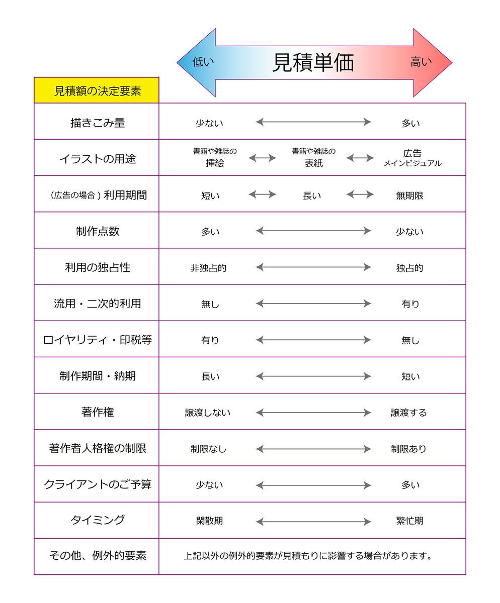 f:id:YukariMishima:20190712144949j:plain