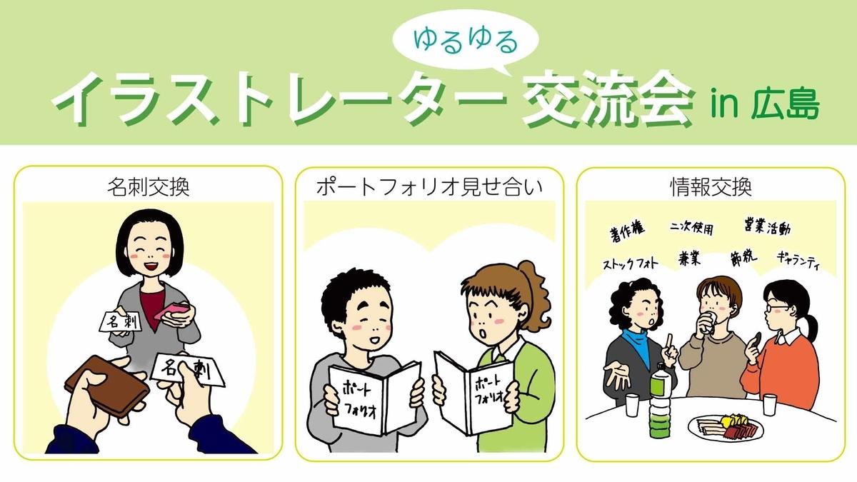 f:id:YukariMishima:20191022154535j:plain