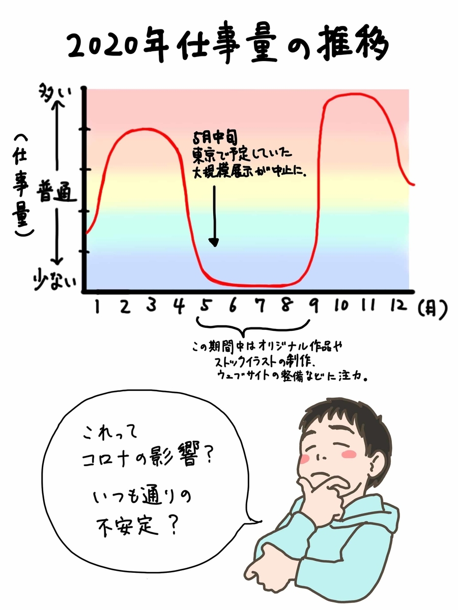 f:id:YukariMishima:20201229201549j:plain