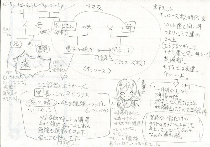 f:id:Yuki-19:20140720130957j:plain