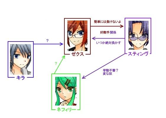 f:id:Yuki-19:20160207101225j:image