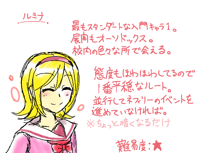 f:id:Yuki-19:20180401115447p:plain