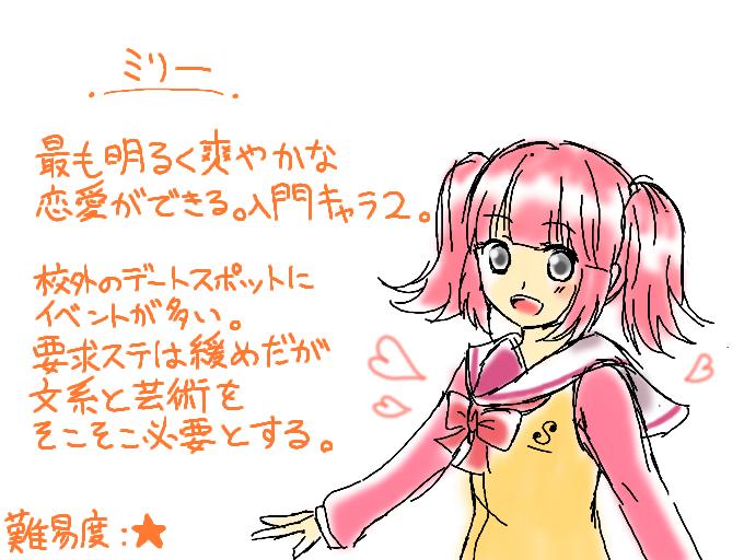 f:id:Yuki-19:20180401115449p:plain