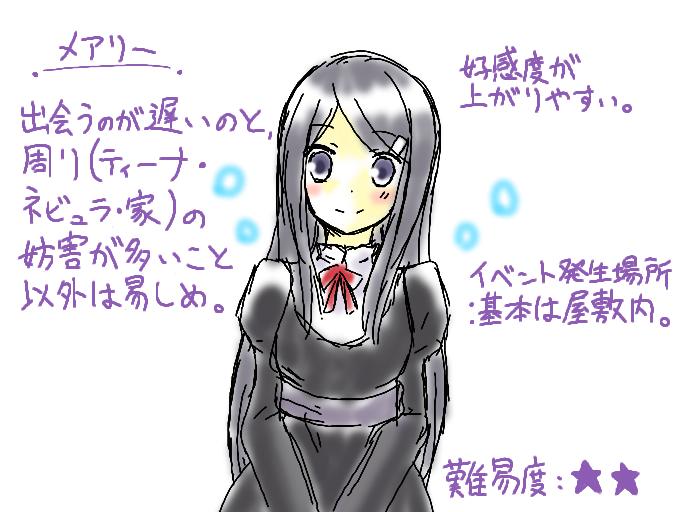f:id:Yuki-19:20180401115450p:plain