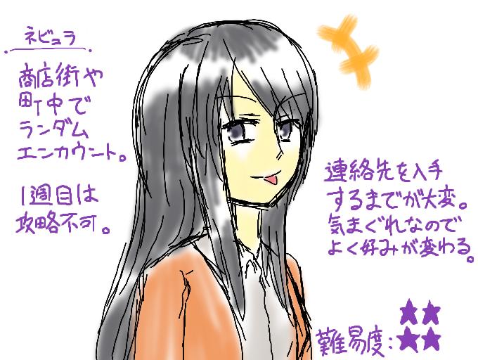 f:id:Yuki-19:20180401115452p:plain
