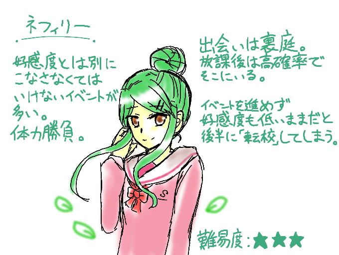f:id:Yuki-19:20180401115453p:plain