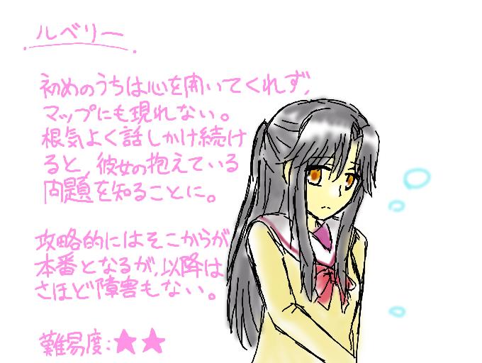 f:id:Yuki-19:20180401115454p:plain