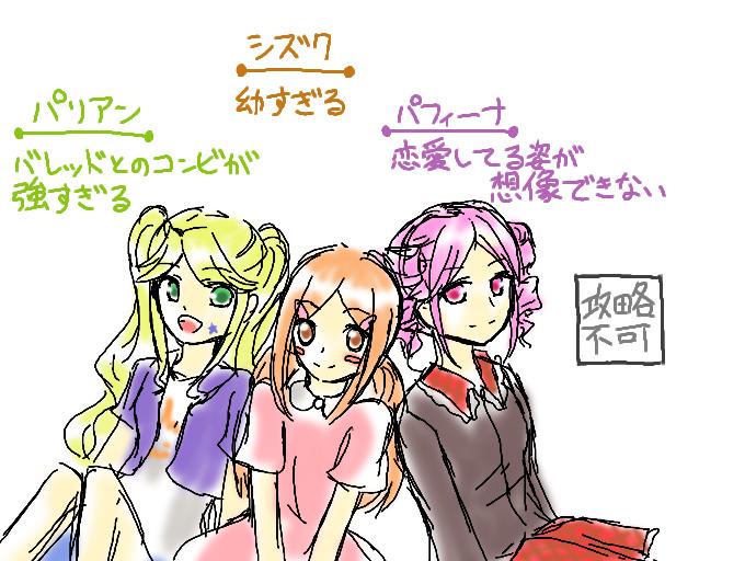 f:id:Yuki-19:20180401115612p:plain