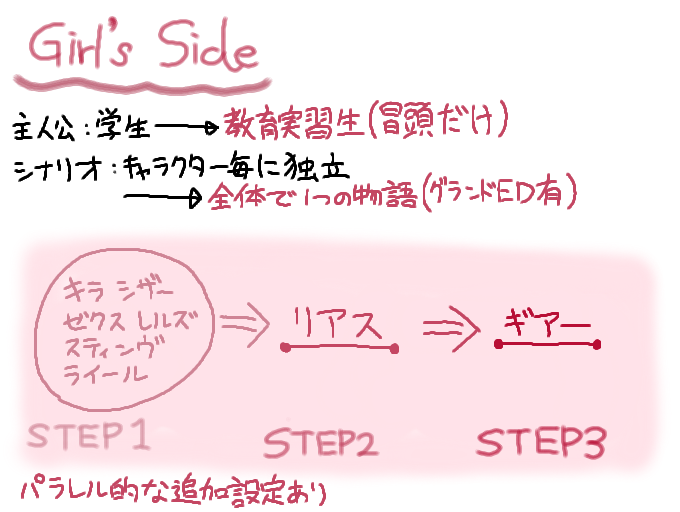 f:id:Yuki-19:20180401115613p:plain