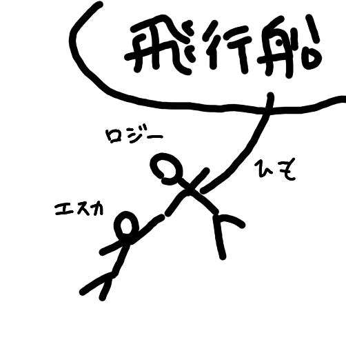 f:id:Yuki-19:20181125154856p:plain
