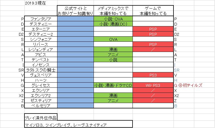 f:id:Yuki-19:20190222132007p:plain
