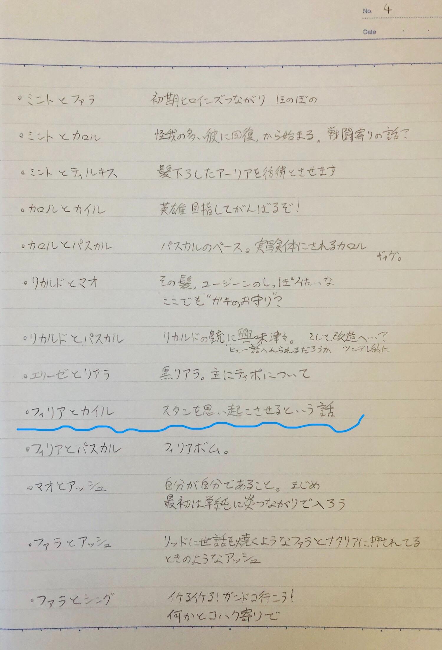 f:id:Yuki-19:20200514092014j:image