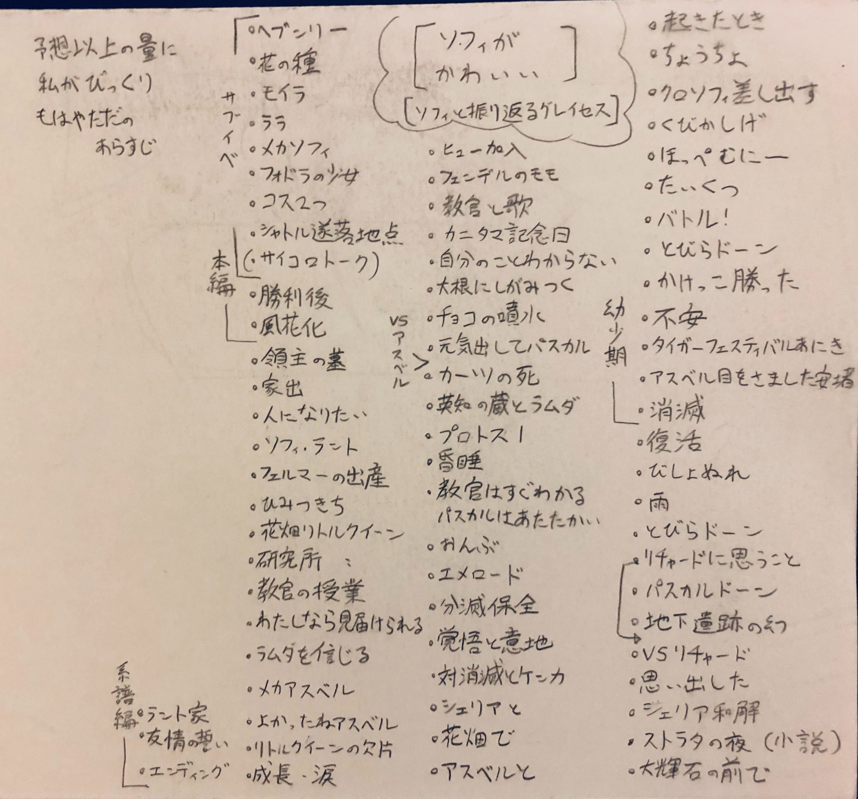 f:id:Yuki-19:20200601184955j:image