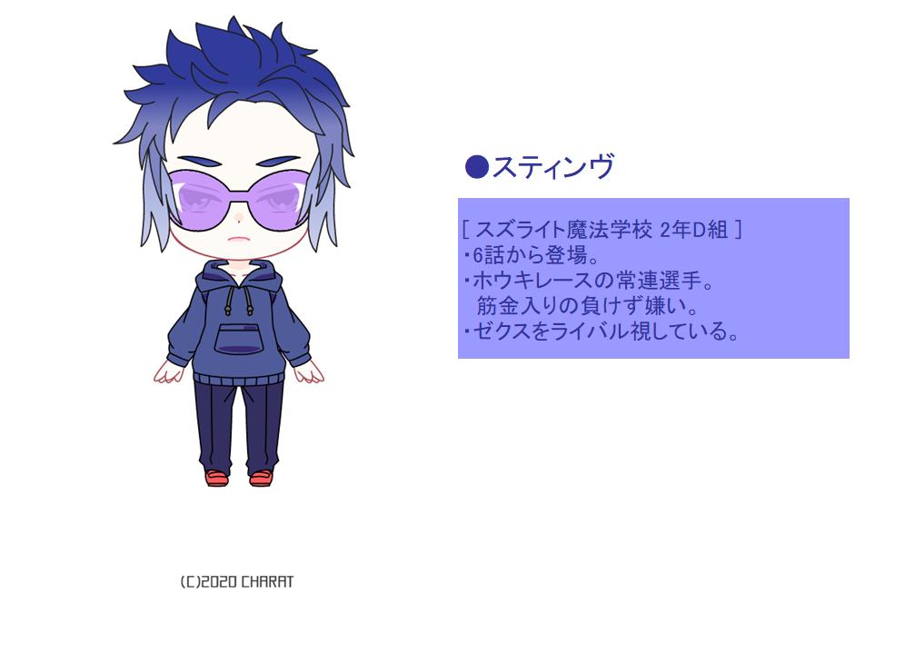 f:id:Yuki-19:20210310150319p:plain