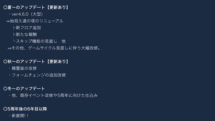 f:id:Yuki-19:20210710174759p:image