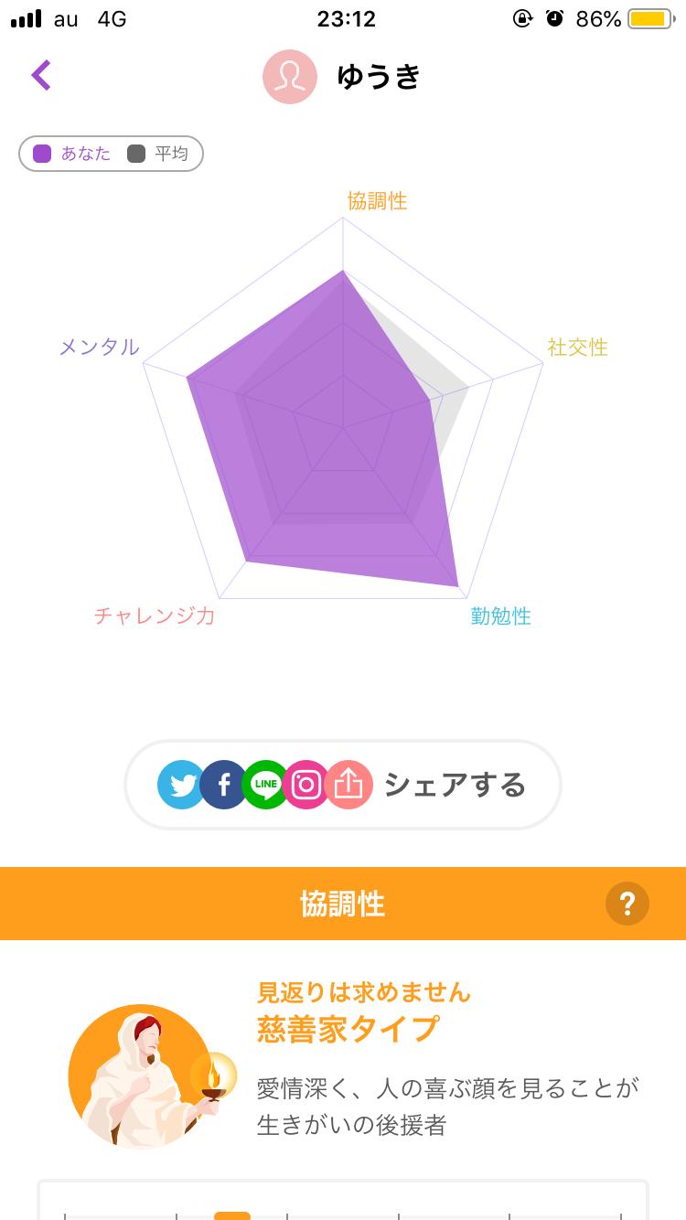 f:id:Yuki-mini:20190501231402p:image