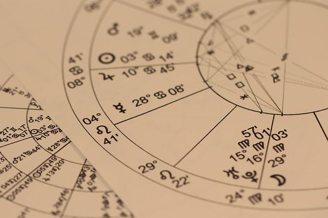 月星座 ホロスコープ 太陽星座 占い 占星 術 星 満月 月 太陽 星座