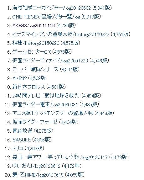 f:id:Yuki222:20160123194132j:plain
