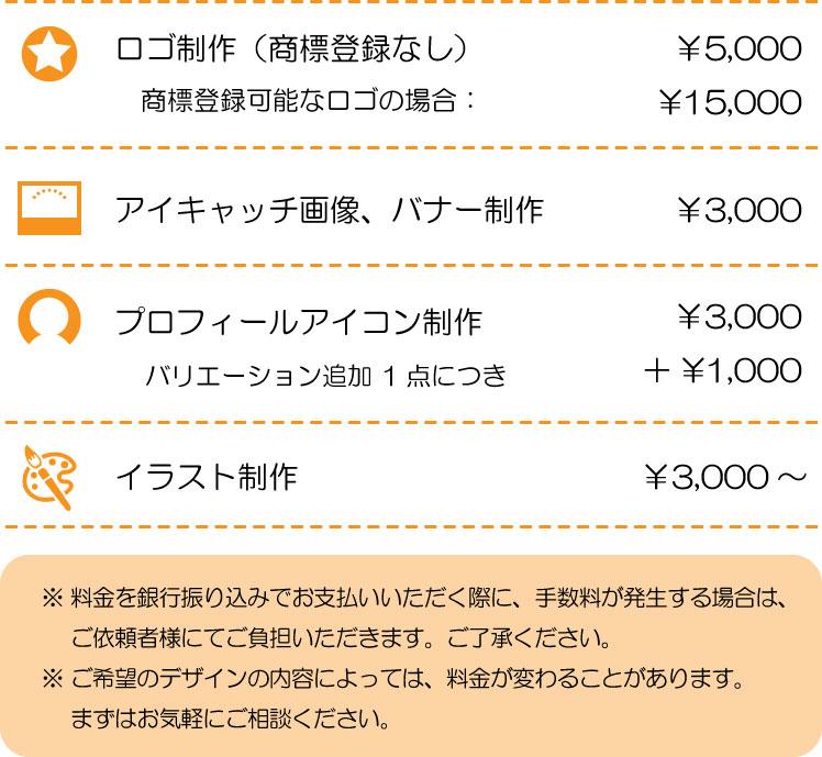 f:id:Yuki222:20161231004515j:plain