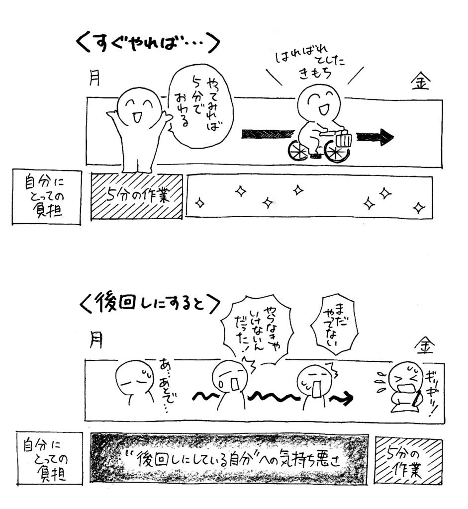 f:id:Yuki222:20170301150445j:plain