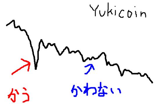 f:id:Yuki_BTC:20170911225958p:plain
